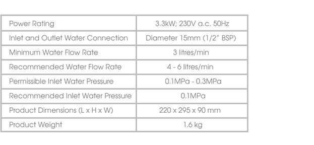 707 Alpine Water Heater Specification